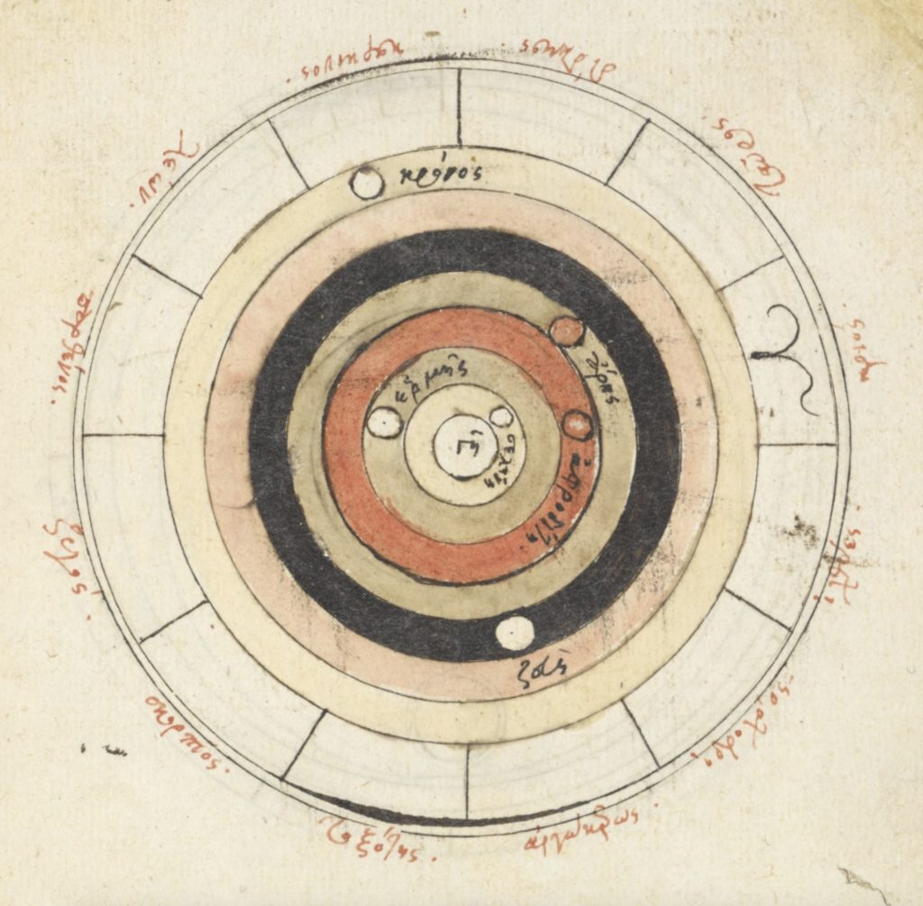 "16th century copy of a Byzantine diagram of the geocentric cosmos with Saturn labeled ""κρόνος"" and Jupiter labeled ""ζεύς"" in the fifth and seventh rings from earth (British Library, MS. Royal 16 C XII, fol. 45r)."